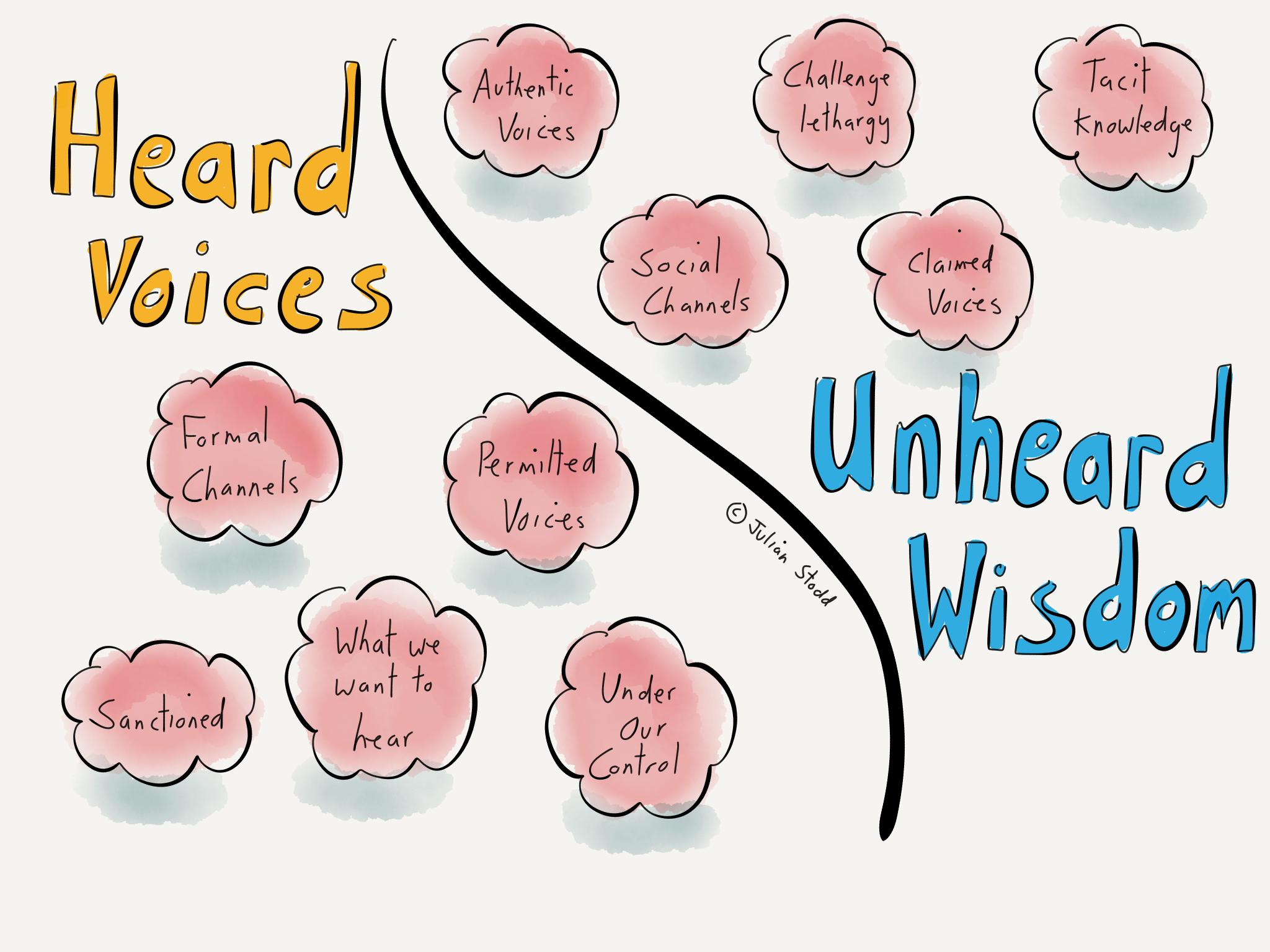 Unheard Wisdom