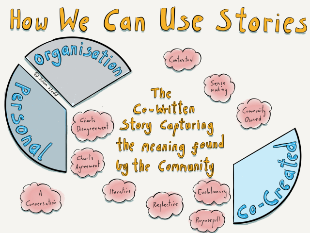 The 3 levels of narrative - co-created stories