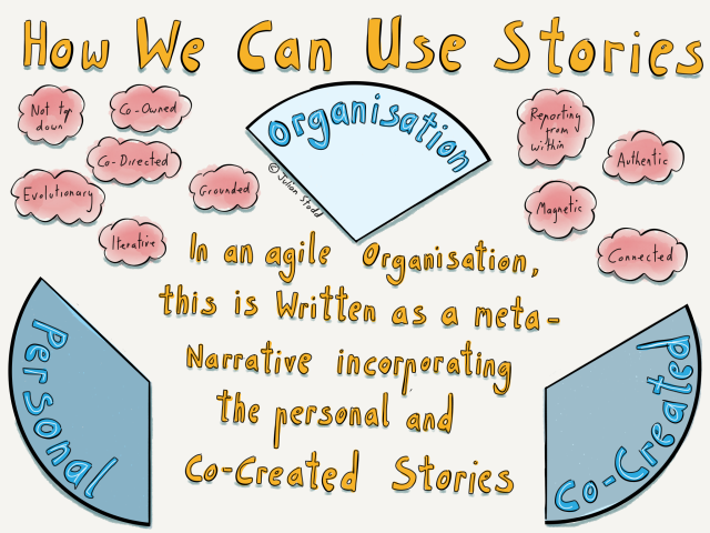 3 Levels of storytelling - organisational stories