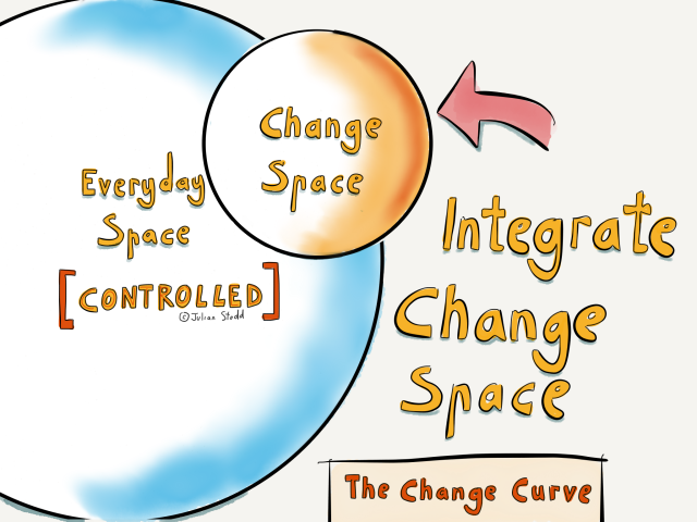Change Curve - integrating the change community
