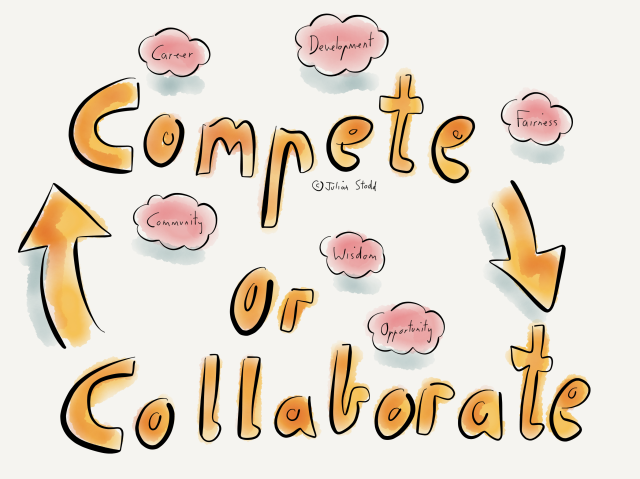 Compete or Collaborate?