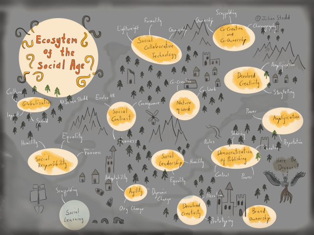 Mapping the Social Age