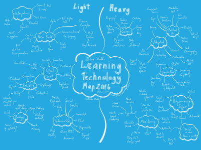 image of Julian Stodd's mind map of Learning Technology