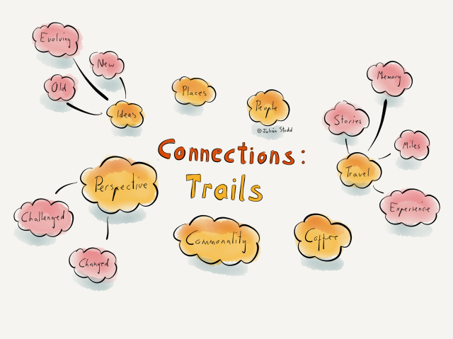 Connected - Trails
