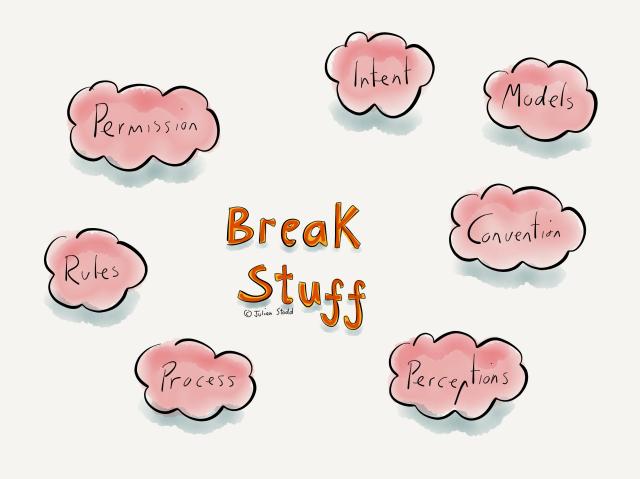 Break Stuff
