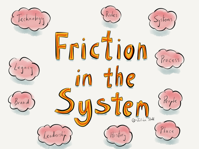 Friction in the System