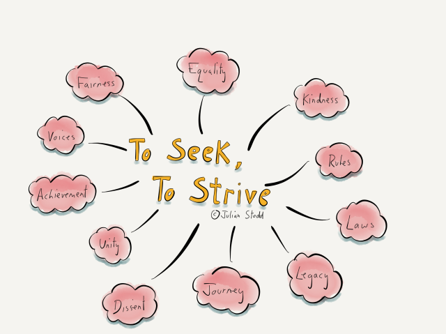 To seek, to strive