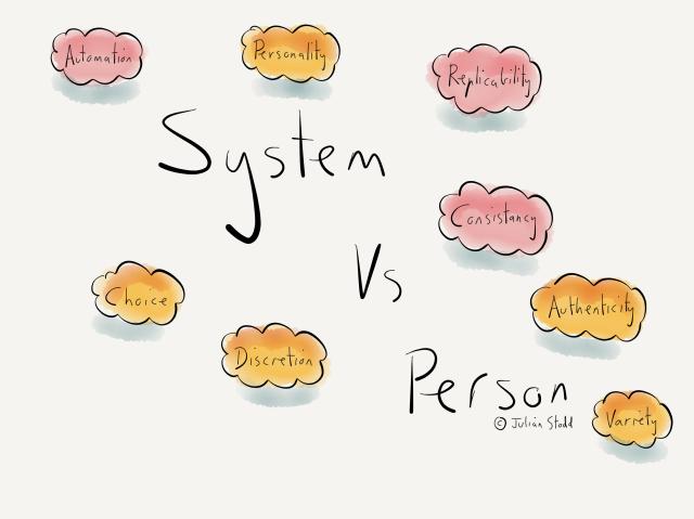 System vs Person