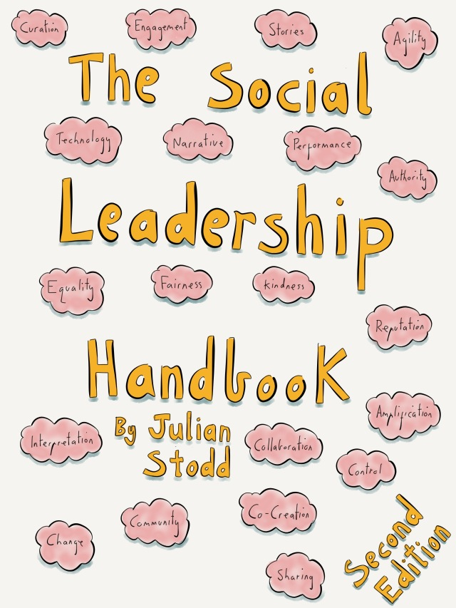 Cover image for the 2nd Edition Social Leadership Handbook