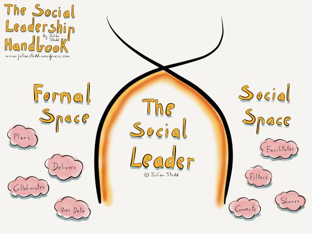 The Social Leader