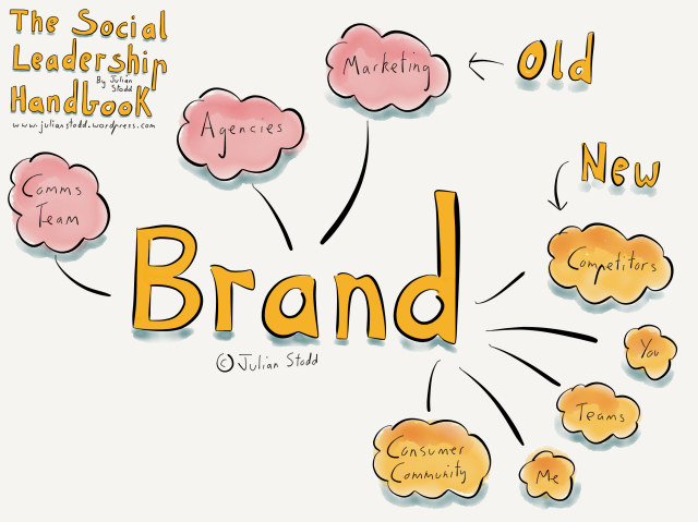 Brand in the Social Age