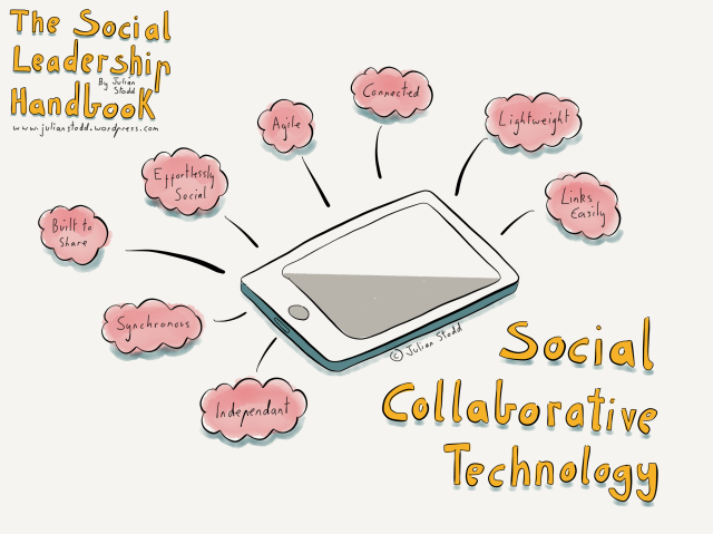 Social Collaborative Technology