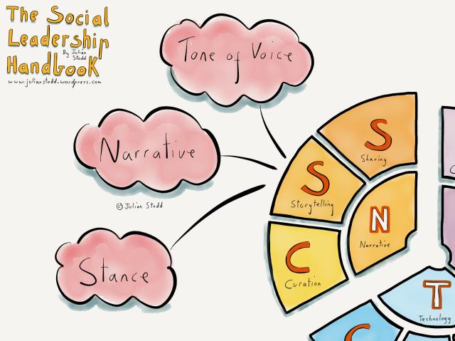 The NET Model of Social Leadership 2nd Edition - Storytelling
