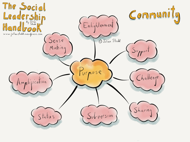 Social Leadership - Community - Purpose
