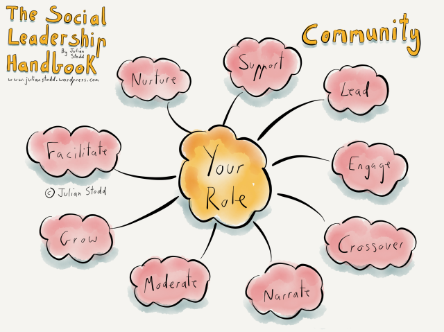 Social Leadership - Community - Role