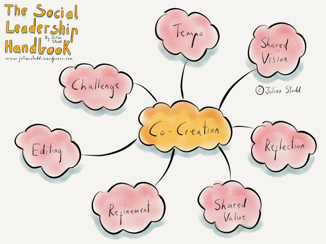Co-Creation in Social Leadership