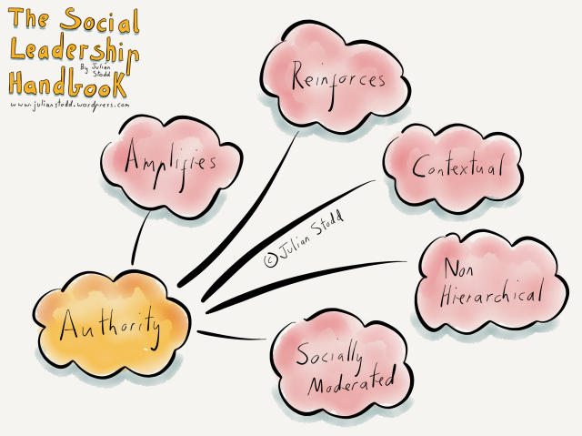 Authority in Social Leadership