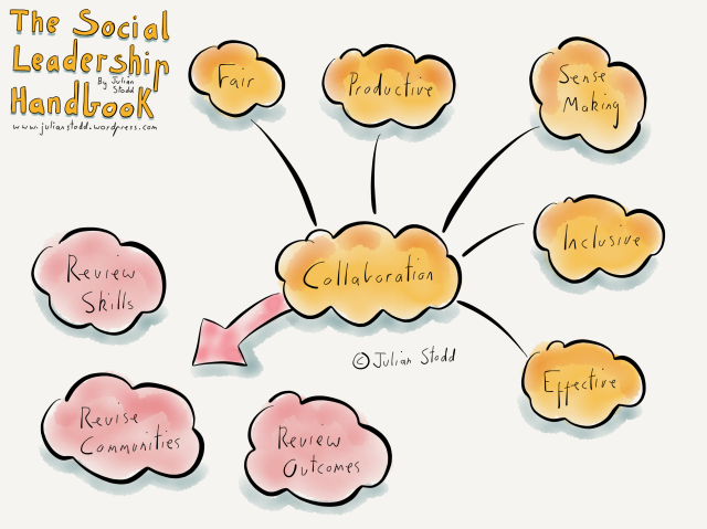 Collaboration in Social Leadership