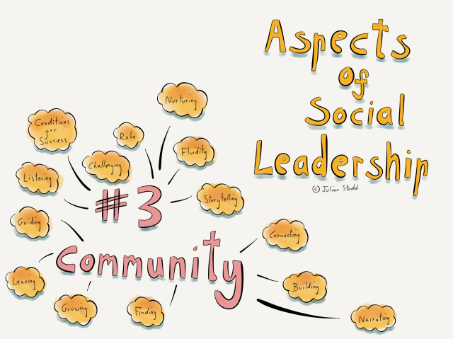Aspects of Social Leadership #3 Community