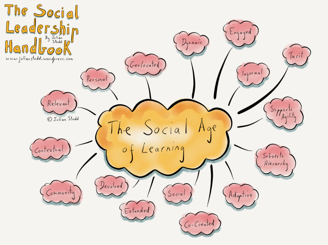 The Social Age of Learning