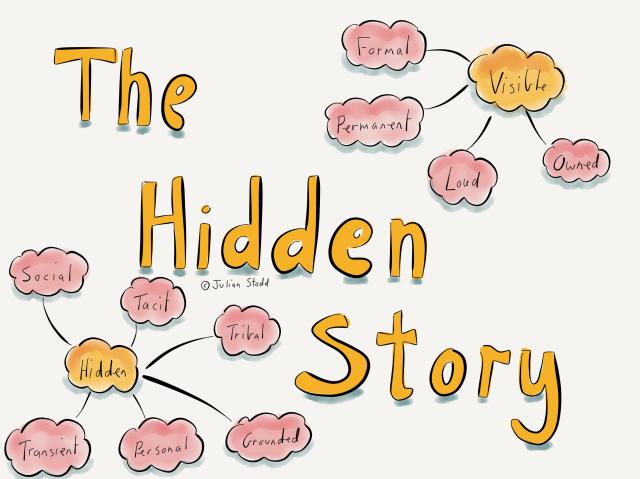 The Hidden Story