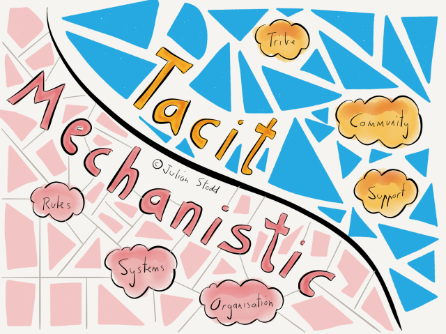 Tacit and Mechanistic Knowledge