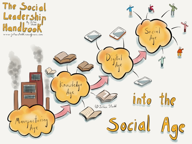 Into the Social Age