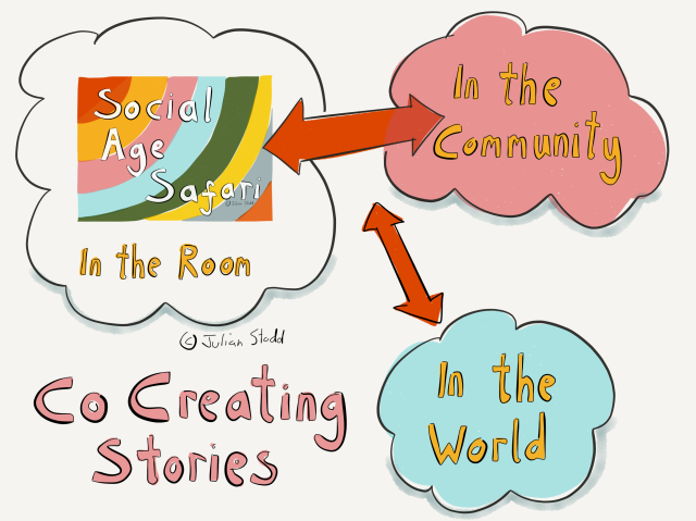 The Social Age Safari - Community and Stories