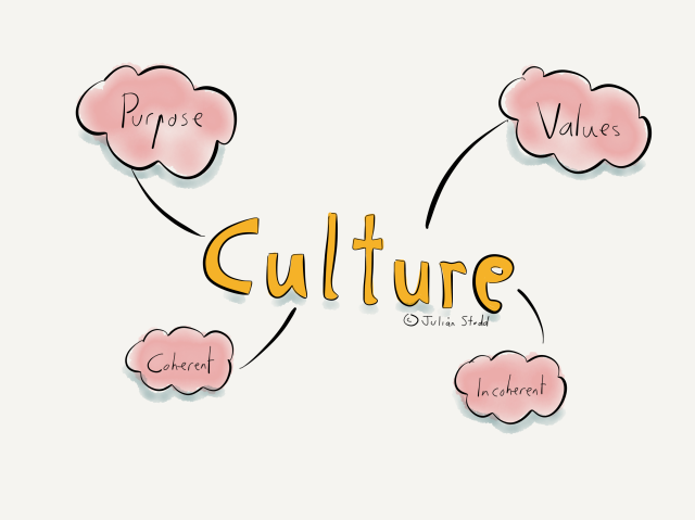 Emergent Culture