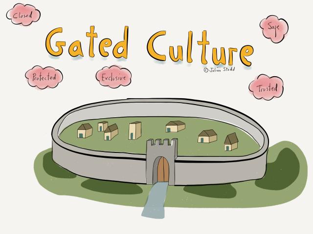 Gated Culture