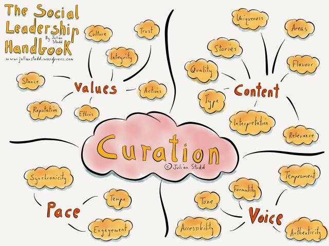Curation in Social Leadership