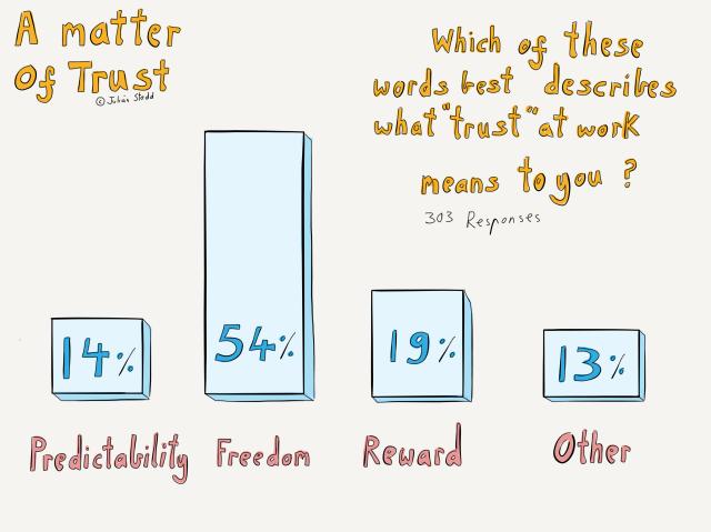 Types of Trust - Trust