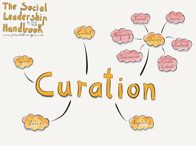 Curation in Social Leadership