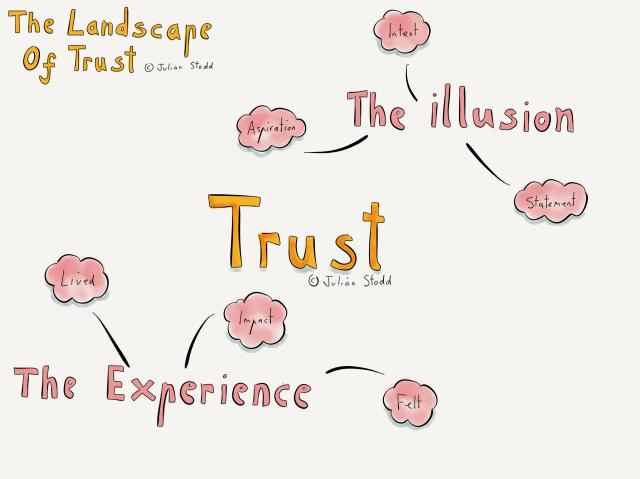 The Illustion of Trust