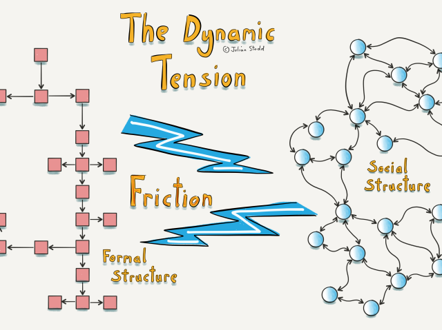 Friction - Dynamic Tension