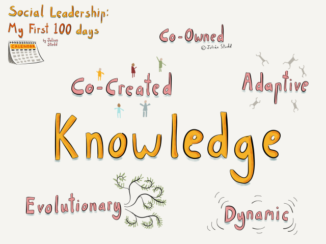 Social Leadership 100 - knowledge