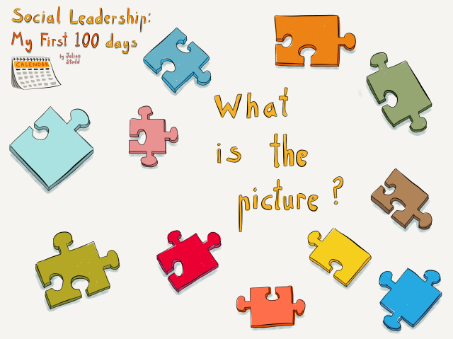 Social Leadership 100 - Jigsaw
