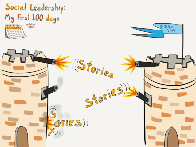 Social Leadership 100 - Stories