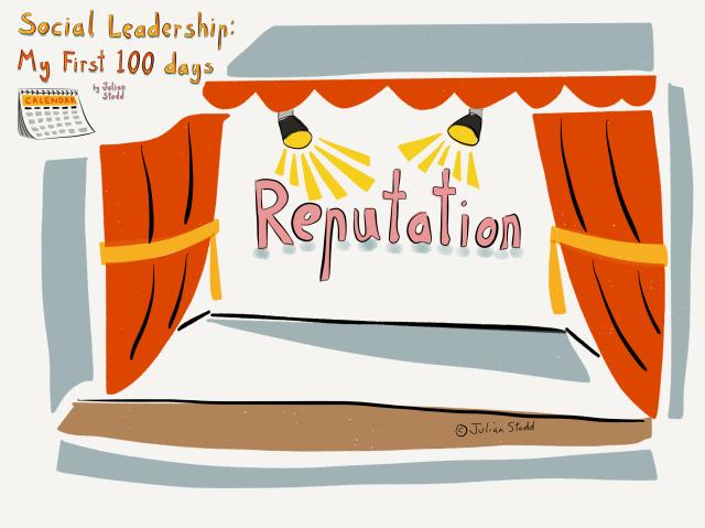 Social Leadership 100 - Reputation