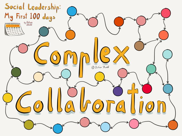 social Leadership 100 - Complex Collaboration