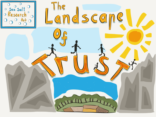 The Landscape of Trust