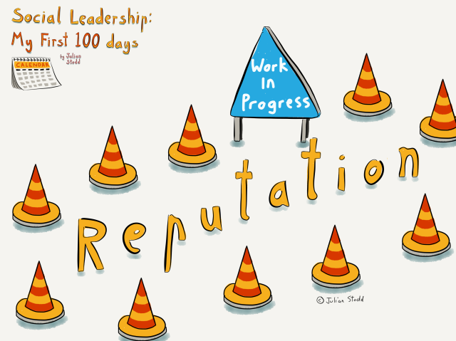 Social Leadership 100 - Reputation