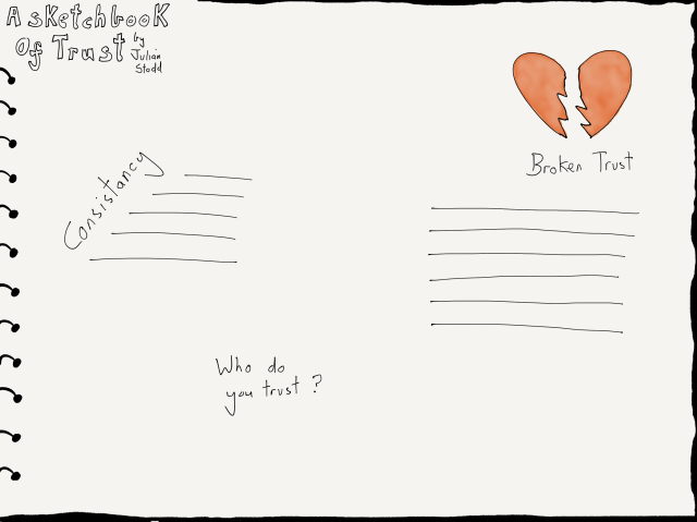 A Sketchbook on Trust