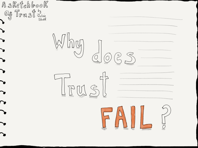 A Sketchbook on Trust