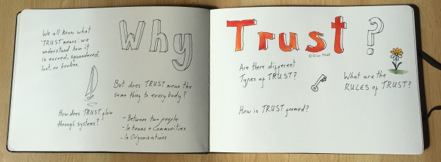 The Trust Sketchbook