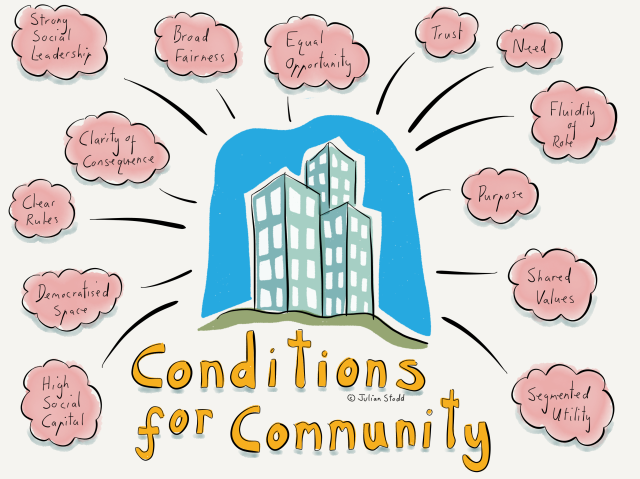 Conditions for Community