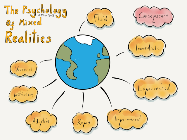 The Psychology of Mixed Realties