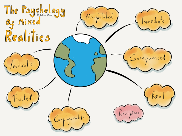 The Psychology of Mixed Realities