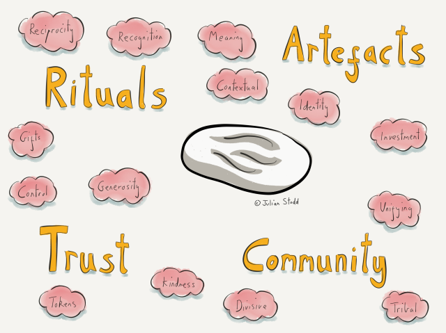 Rituals, Artefacts, and Community