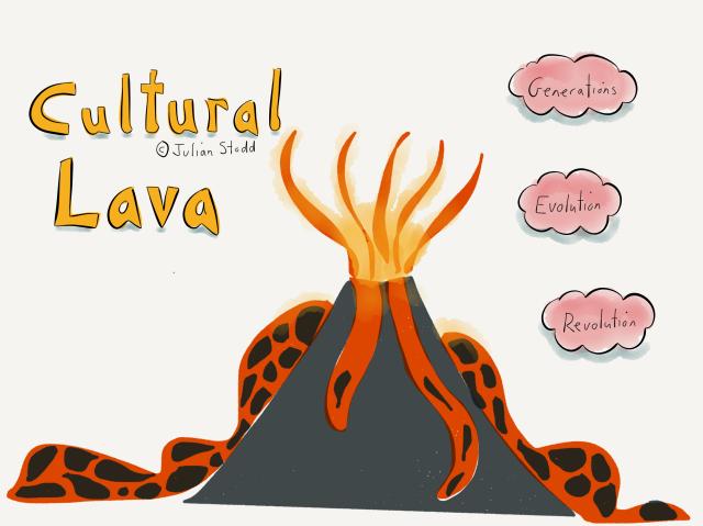 Cultural Lava